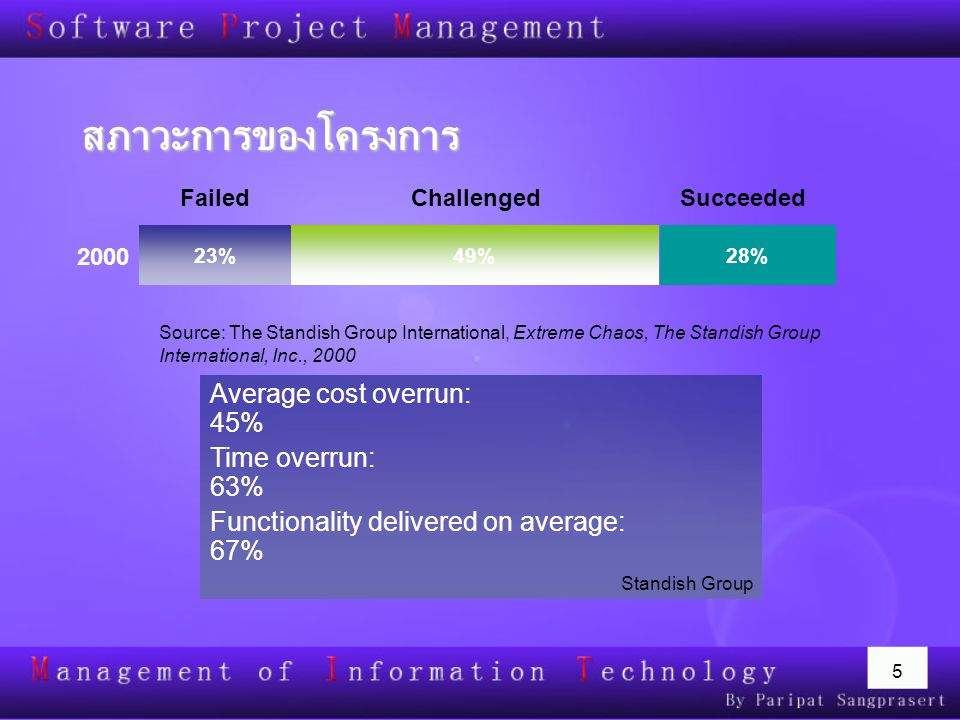สภาวะการของโครงการ Average cost overrun: 45% Time overrun: 63%