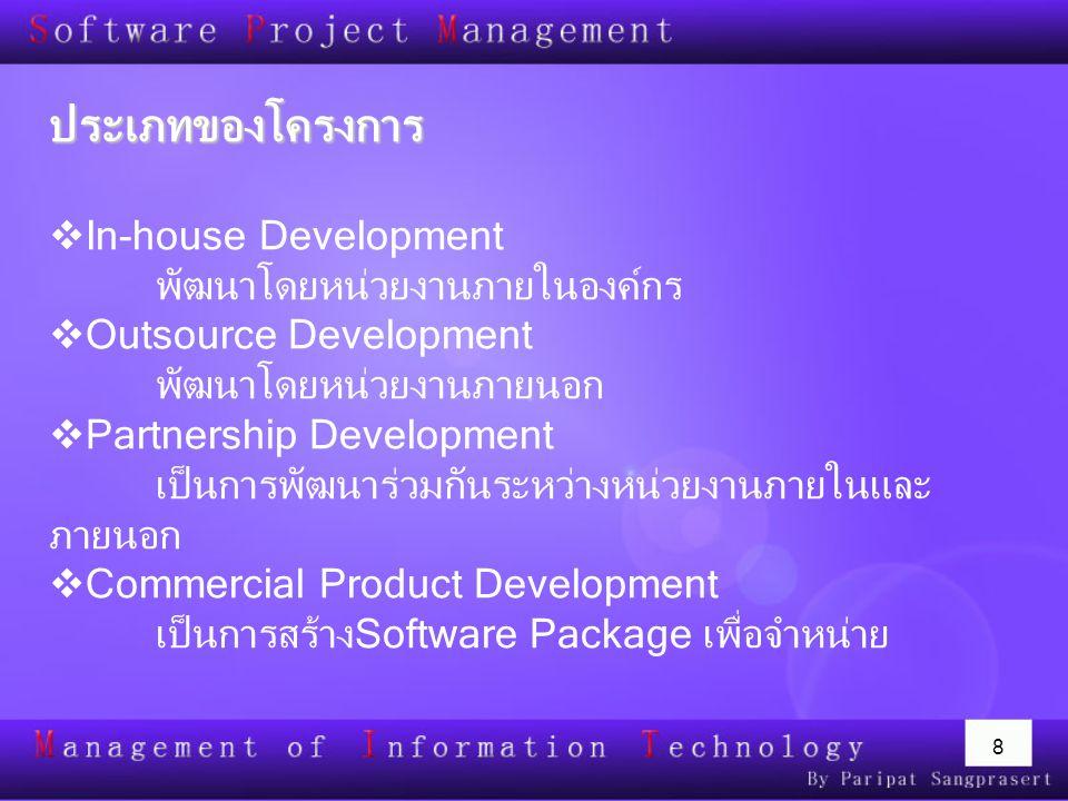 ประเภทของโครงการ In-house Development พัฒนาโดยหน่วยงานภายในองค์กร