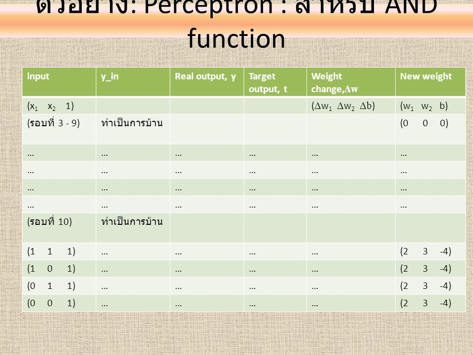ตัวอย่าง: Perceptron : สำหรับ AND function