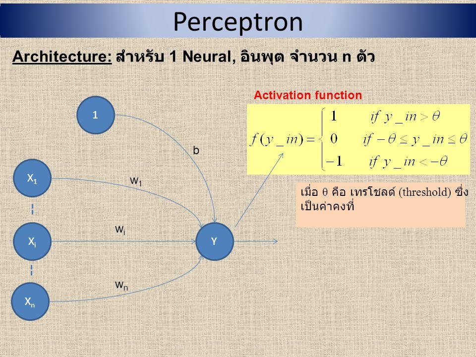 Perceptron Architecture: สำหรับ 1 Neural, อินพุต จำนวน n ตัว