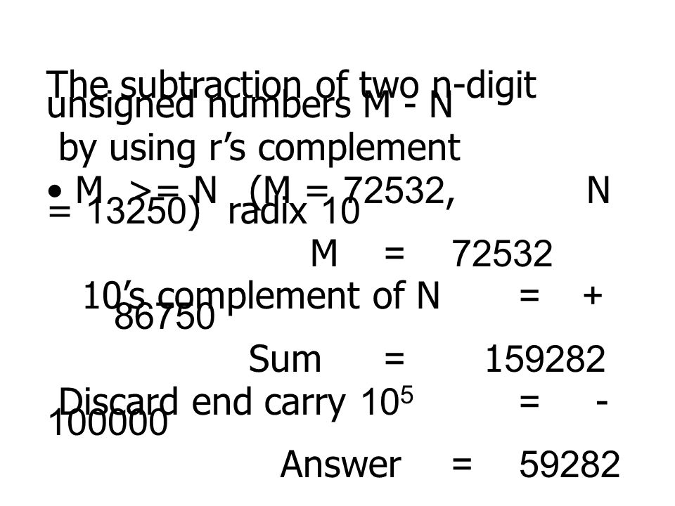 The subtraction of two n-digit unsigned numbers M - N
