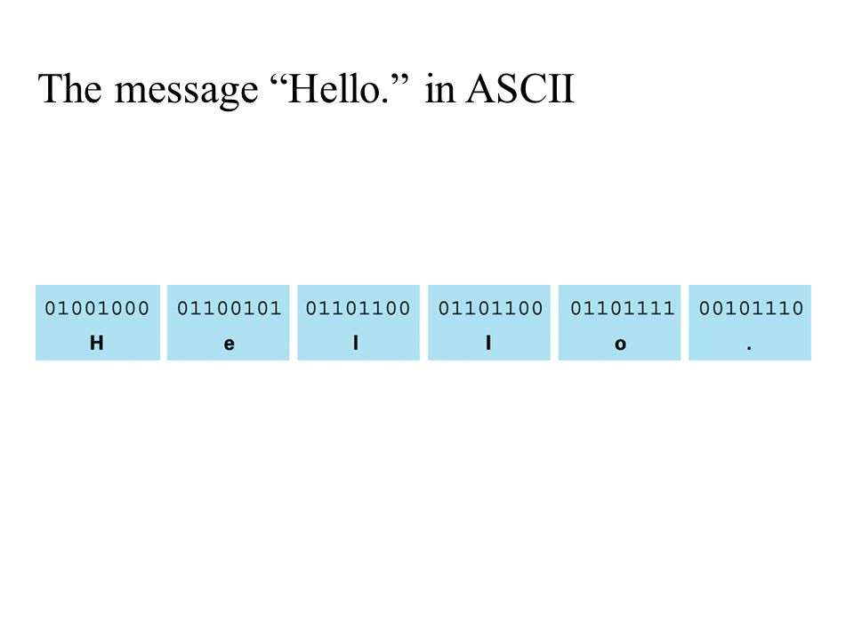 The message Hello. in ASCII