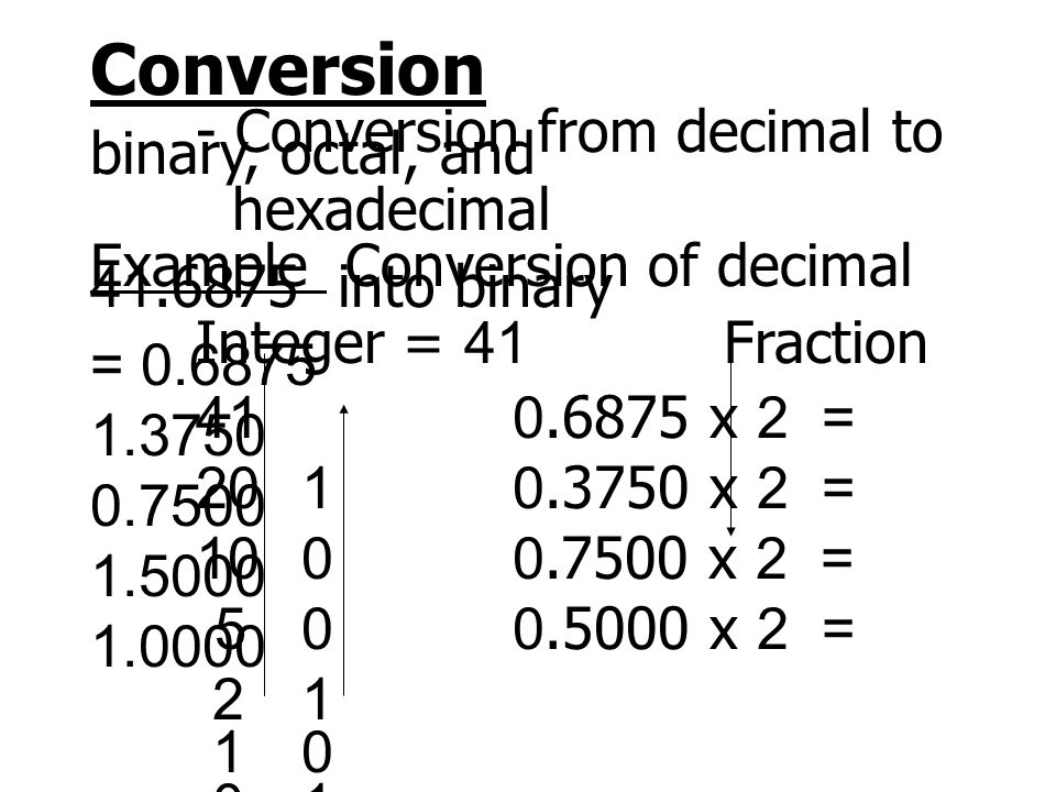 Conversion - Conversion from decimal to binary, octal, and hexadecimal