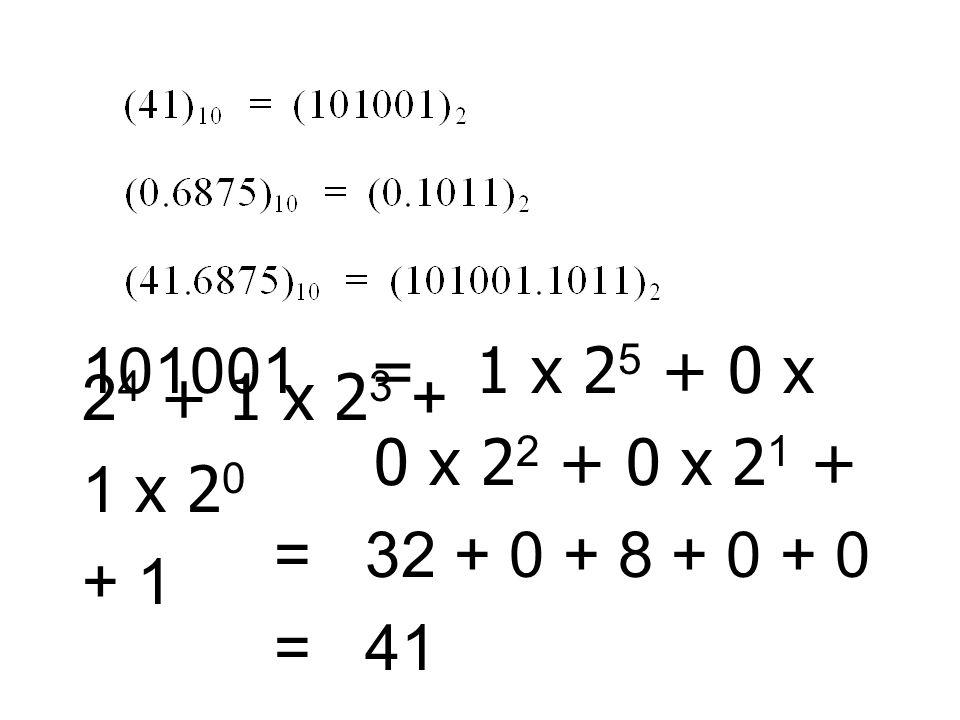 101001 = 1 x 25 + 0 x 24 + 1 x 23 + 0 x 22 + 0 x 21 + 1 x 20 = 32 + 0 + 8 + 0 + 0 + 1 = 41
