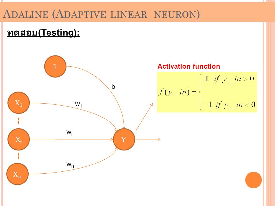 Adaline (Adaptive linear neuron)
