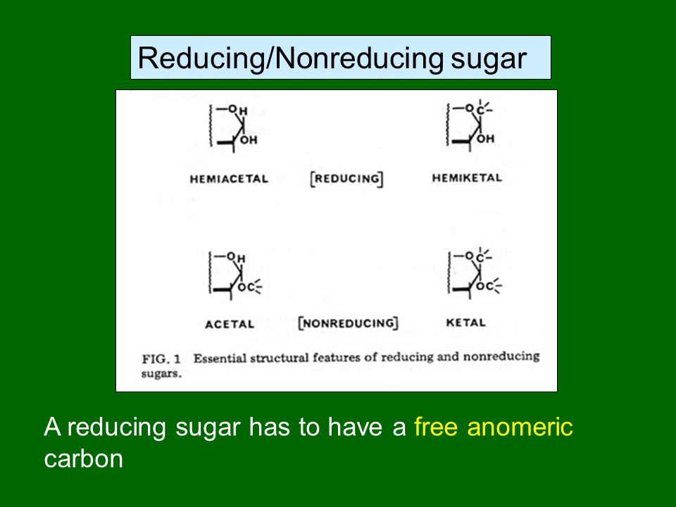 Reducing/Nonreducing sugar