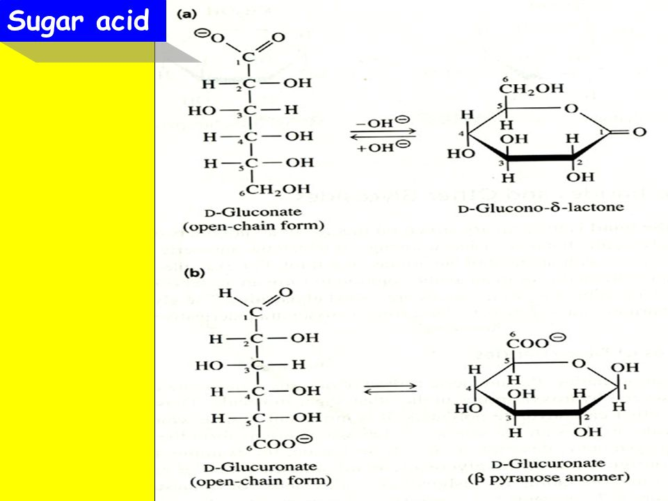 Sugar acid