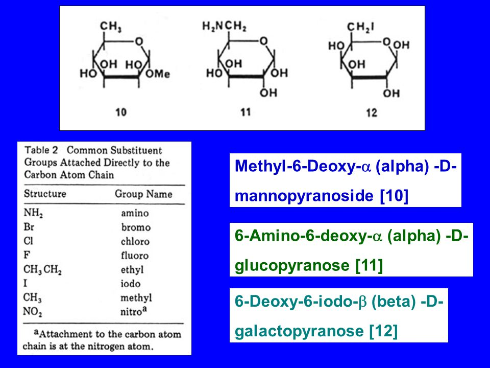Methyl-6-Deoxy- (alpha) -D-