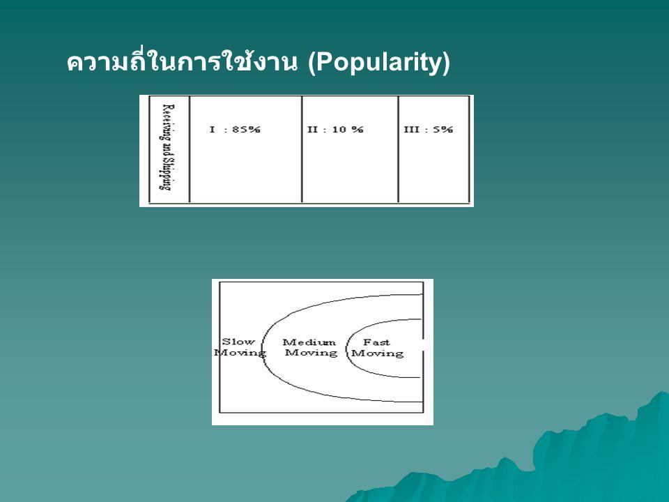 ความถี่ในการใช้งาน (Popularity)