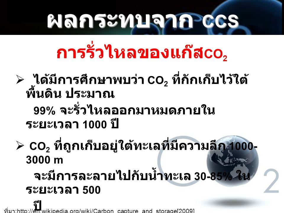 ผลกระทบจาก CCS การรั่วไหลของแก๊สCO2