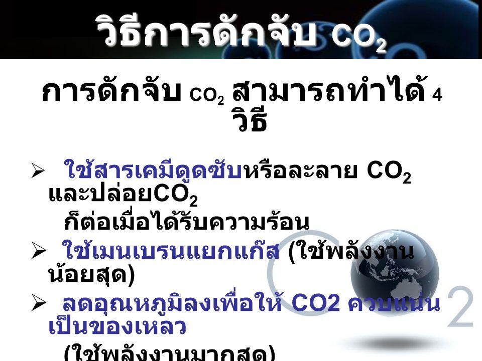 การดักจับ CO2 สามารถทำได้ 4 วิธี