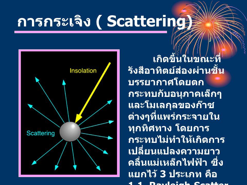 การกระเจิง ( Scattering)