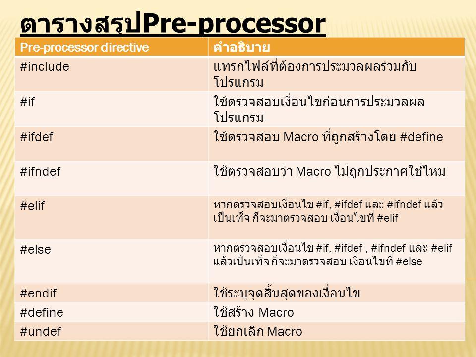 ตารางสรุปPre-processor directive