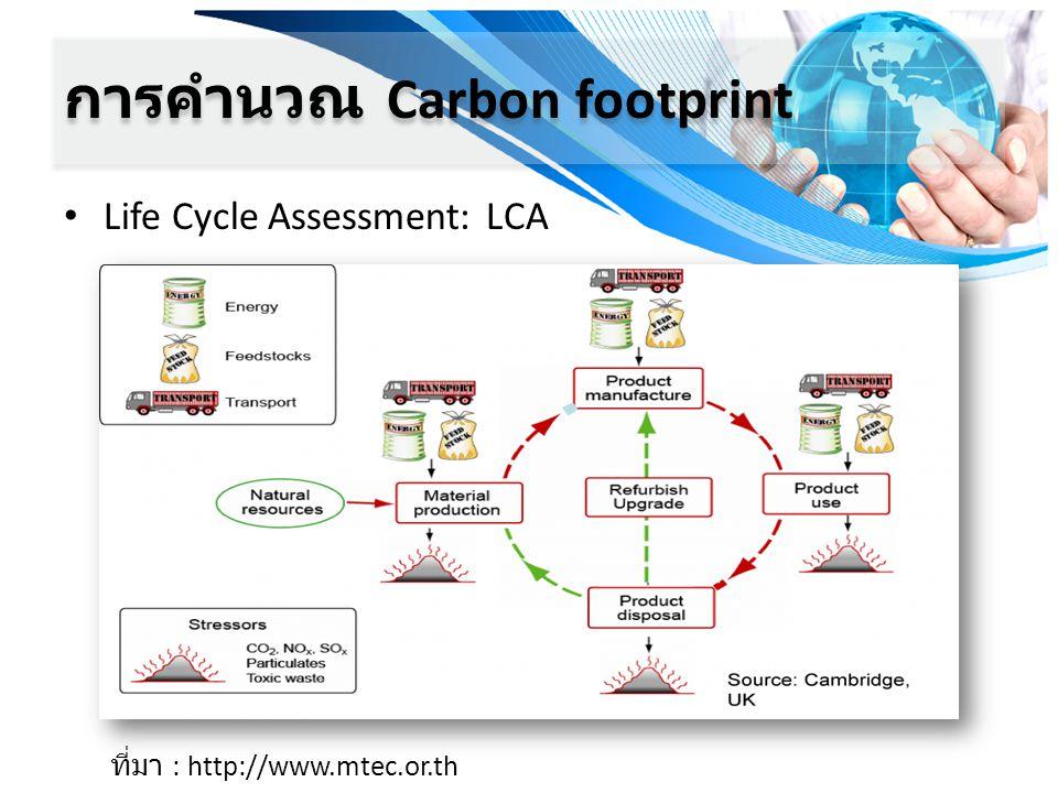 การคำนวณ Carbon footprint