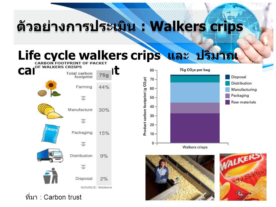 ตัวอย่างการประเมิน : Walkers crips