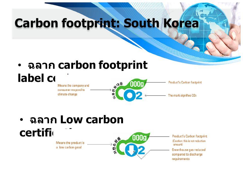 Carbon footprint: South Korea