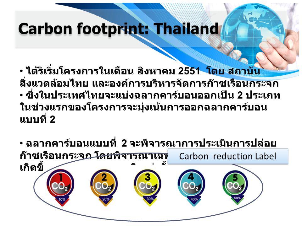 Carbon footprint: Thailand