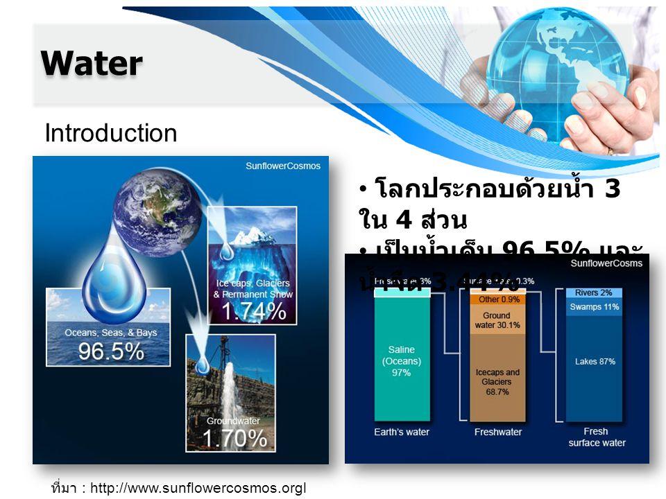 Water Introduction โลกประกอบด้วยน้ำ 3 ใน 4 ส่วน