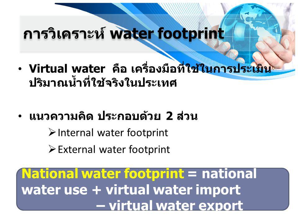 การวิเคราะห์ water footprint