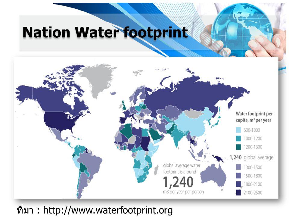Nation Water footprint