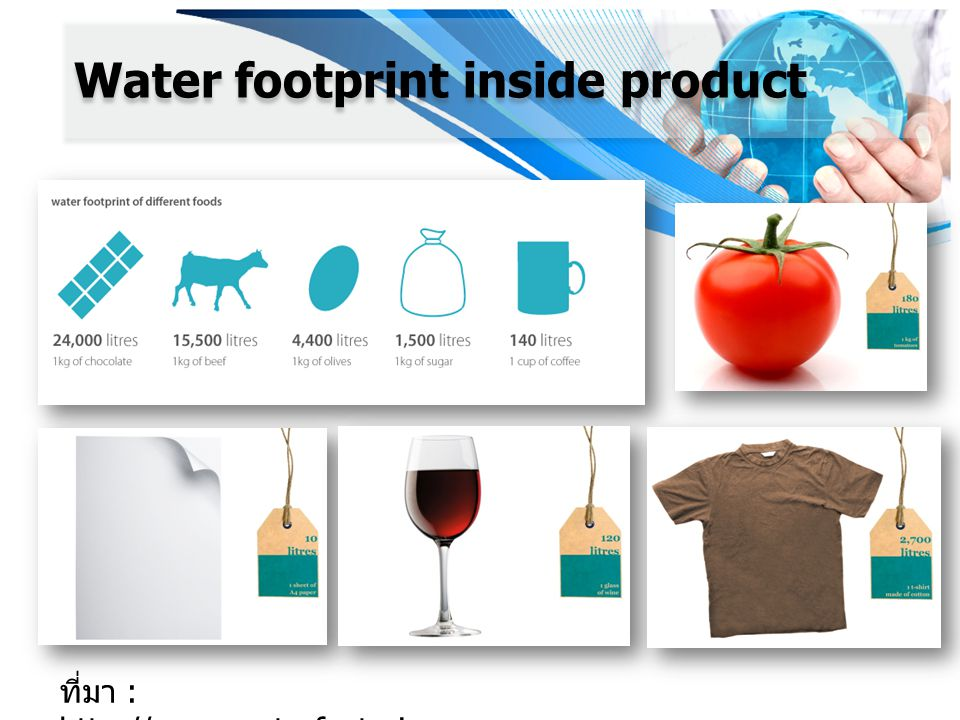 Water footprint inside product