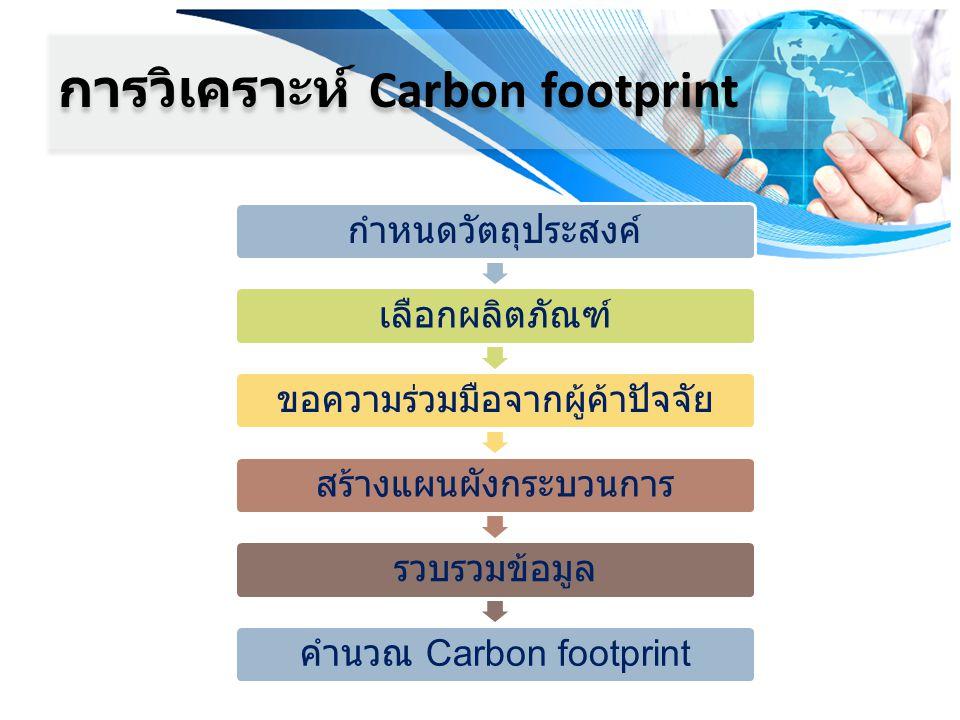 การวิเคราะห์ Carbon footprint