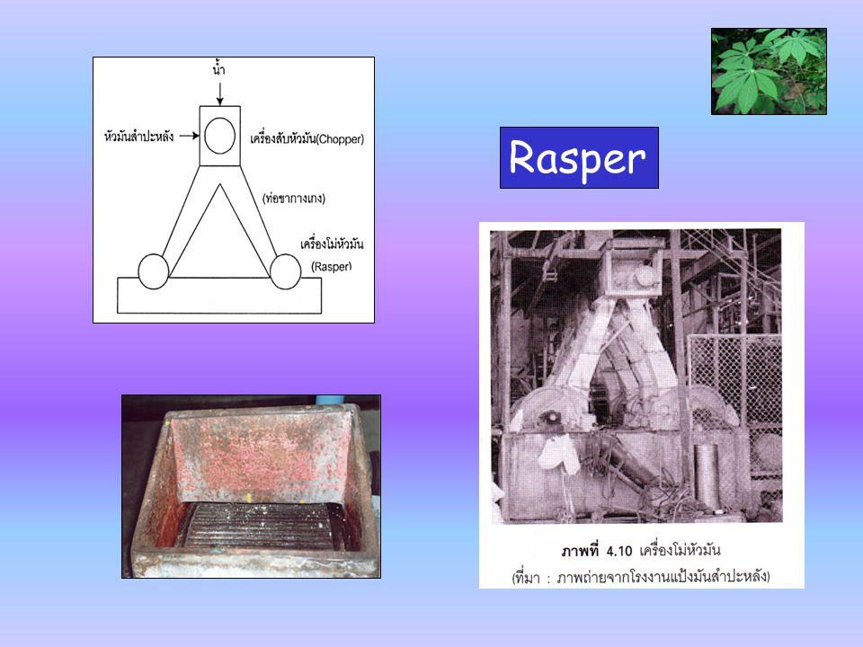 Rasper