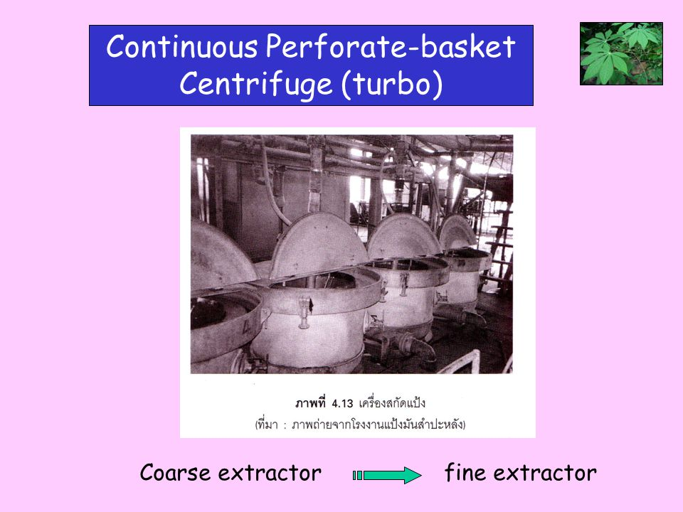 Continuous Perforate-basket Centrifuge (turbo)