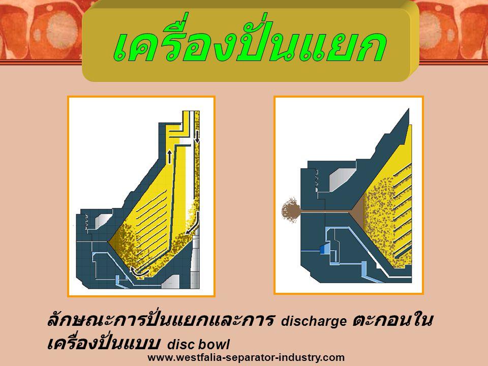 เครื่องปั่นแยก ลักษณะการปั่นแยกและการ discharge ตะกอนในเครื่องปั่นแบบ disc bowl.