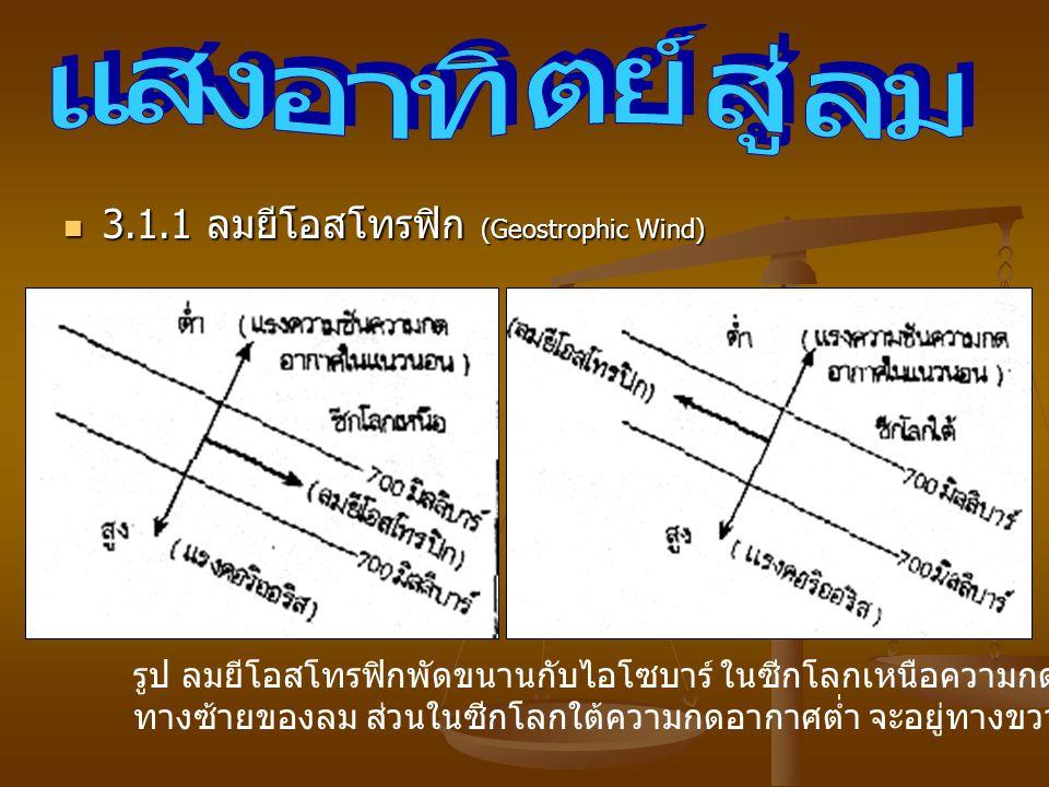 แสงอาทิตย์สู่ลม 3.1.1 ลมยีโอสโทรฟิก (Geostrophic Wind)
