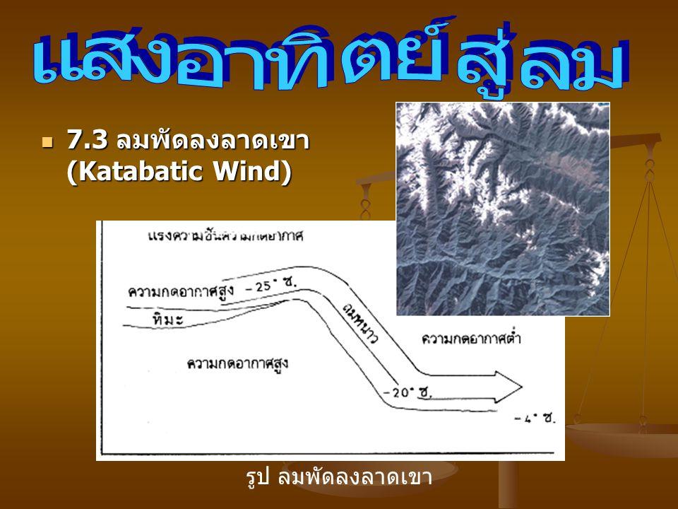 แสงอาทิตย์สู่ลม 7.3 ลมพัดลงลาดเขา (Katabatic Wind) รูป ลมพัดลงลาดเขา