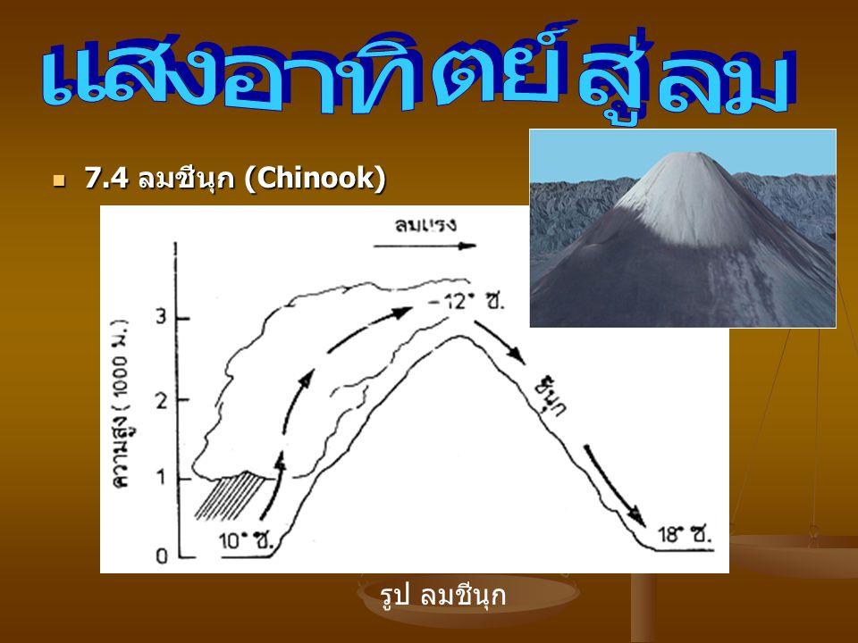 แสงอาทิตย์สู่ลม 7.4 ลมชีนุก (Chinook) รูป ลมชีนุก