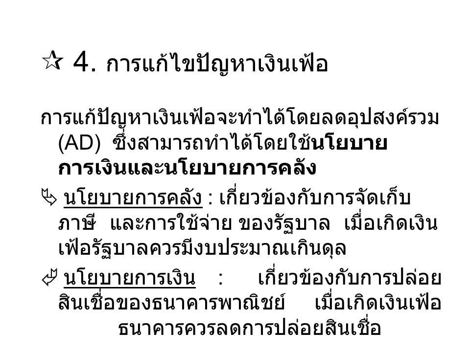 4. การแก้ไขปัญหาเงินเฟ้อ