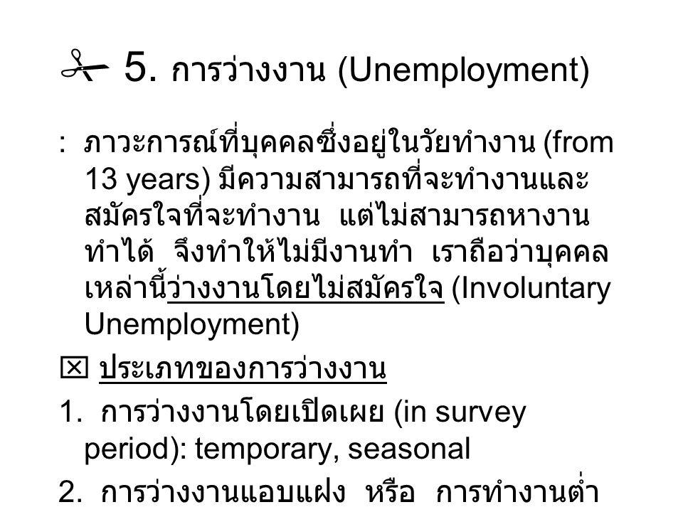5. การว่างงาน (Unemployment)