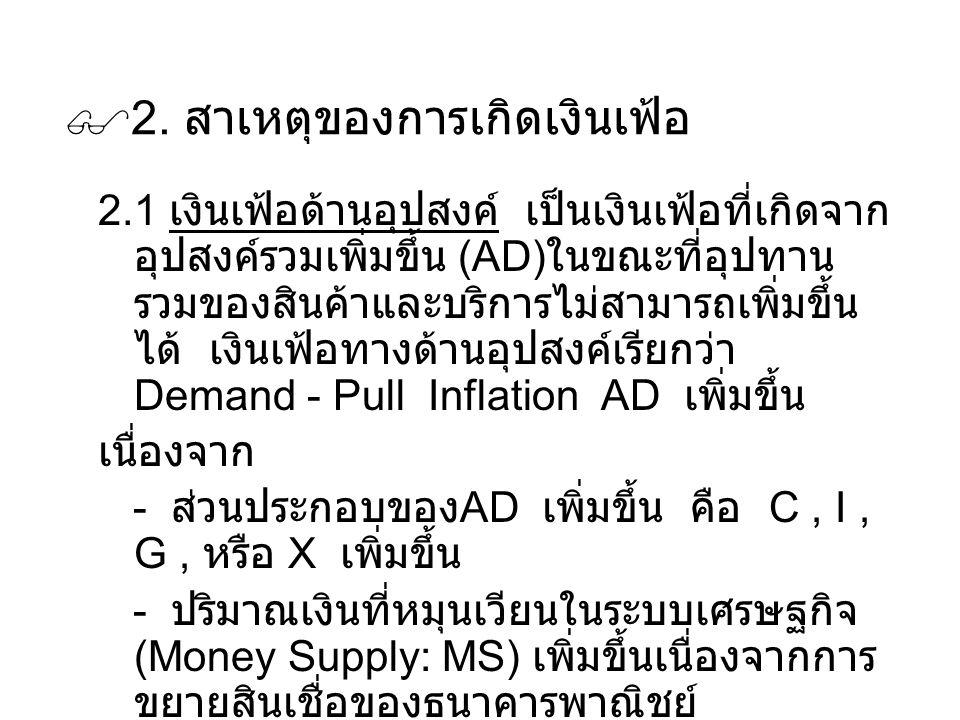 2. สาเหตุของการเกิดเงินเฟ้อ