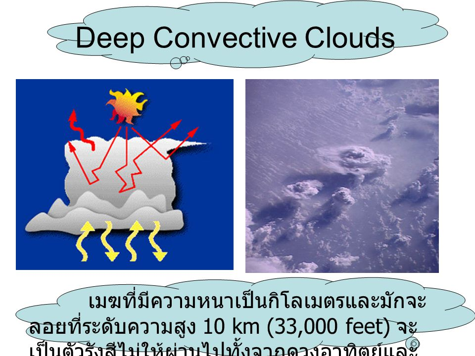 Deep Convective Clouds