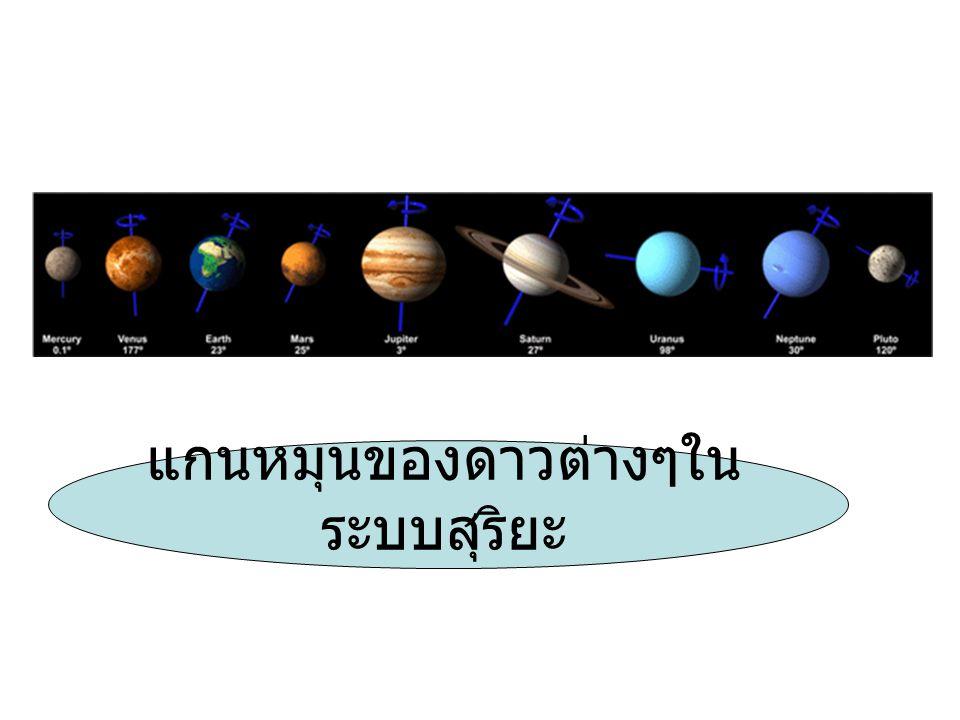 แกนหมุนของดาวต่างๆในระบบสุริยะ