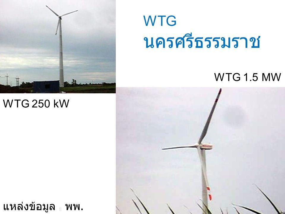 WTG นครศรีธรรมราช WTG 1.5 MW WTG 250 kW แหล่งข้อมูล : พพ.