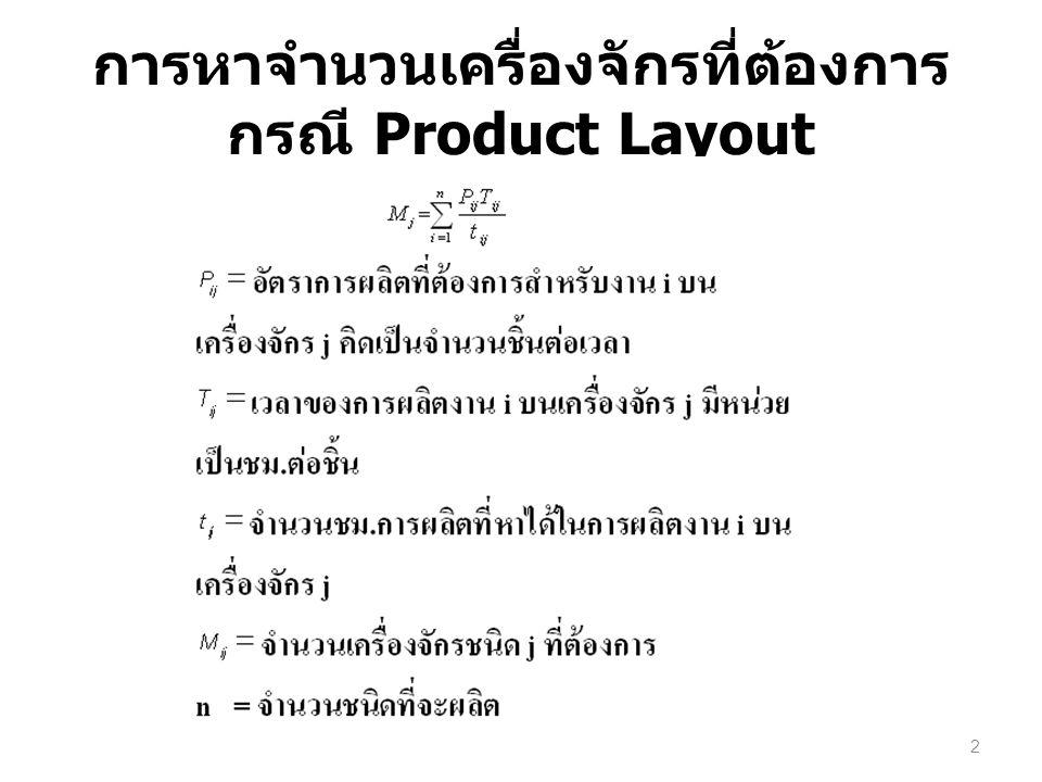 การหาจำนวนเครื่องจักรที่ต้องการกรณี Product Layout