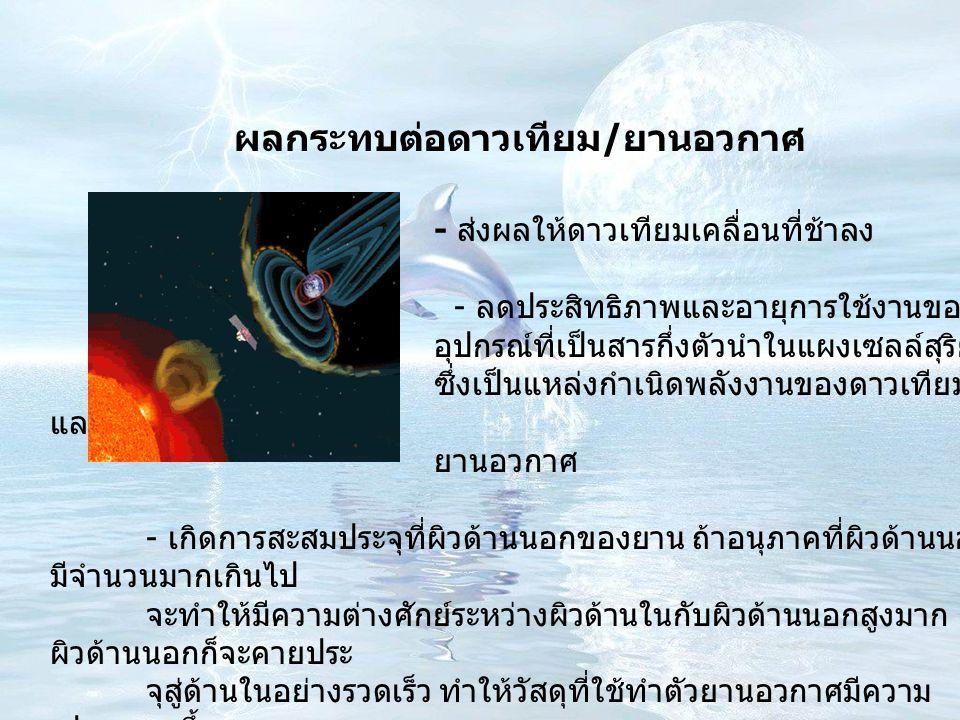 ผลกระทบต่อดาวเทียม/ยานอวกาศ