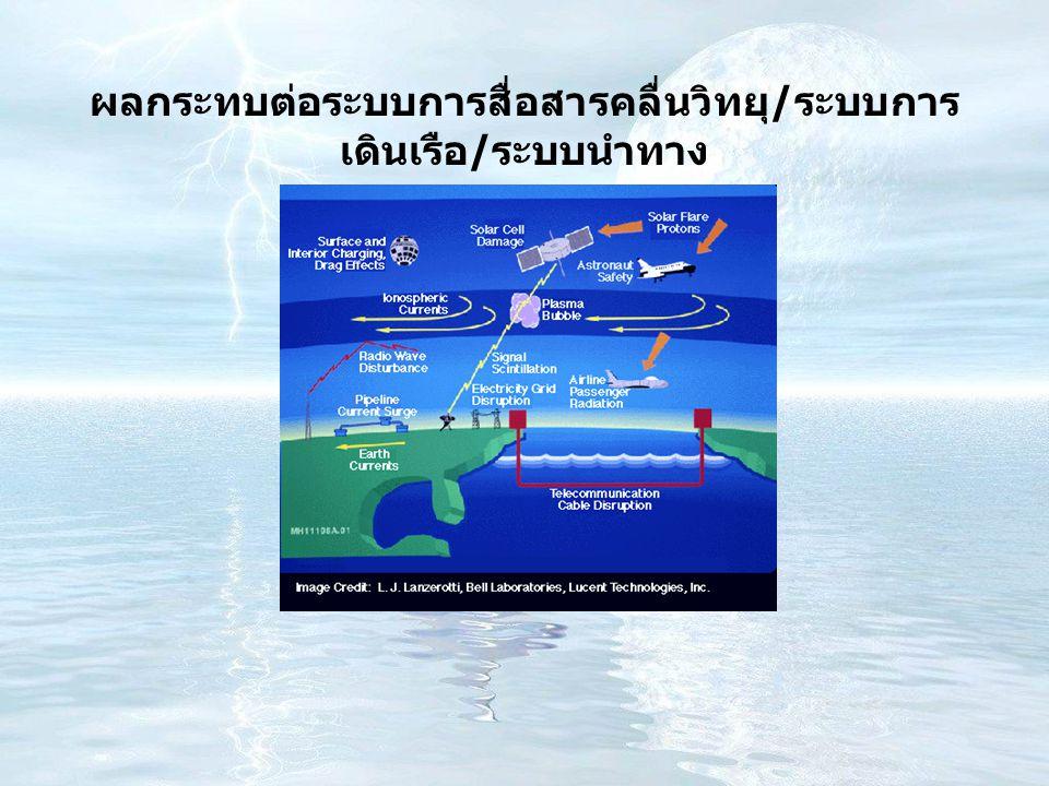 ผลกระทบต่อระบบการสื่อสารคลื่นวิทยุ/ระบบการเดินเรือ/ระบบนำทาง