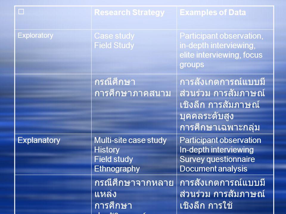 กรณีศึกษาจากหลายแหล่ง การศึกษาประวัติศาสตร์ การศึกษาชาติพันธุ์วรรณา
