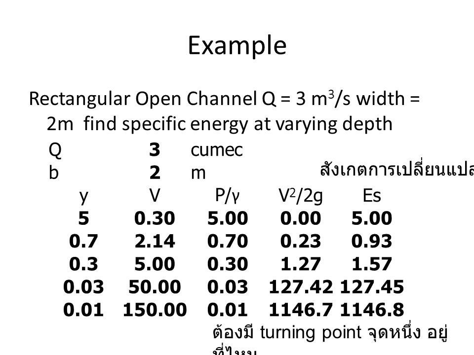 Example Rectangular Open Channel Q = 3 m3/s width = 2m find specific energy at varying depth. Q. 3.