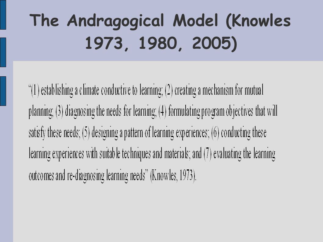 The Andragogical Model (Knowles 1973, 1980, 2005)
