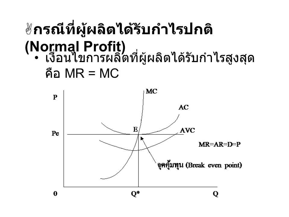 กรณีที่ผู้ผลิตได้รับกำไรปกติ (Normal Profit)