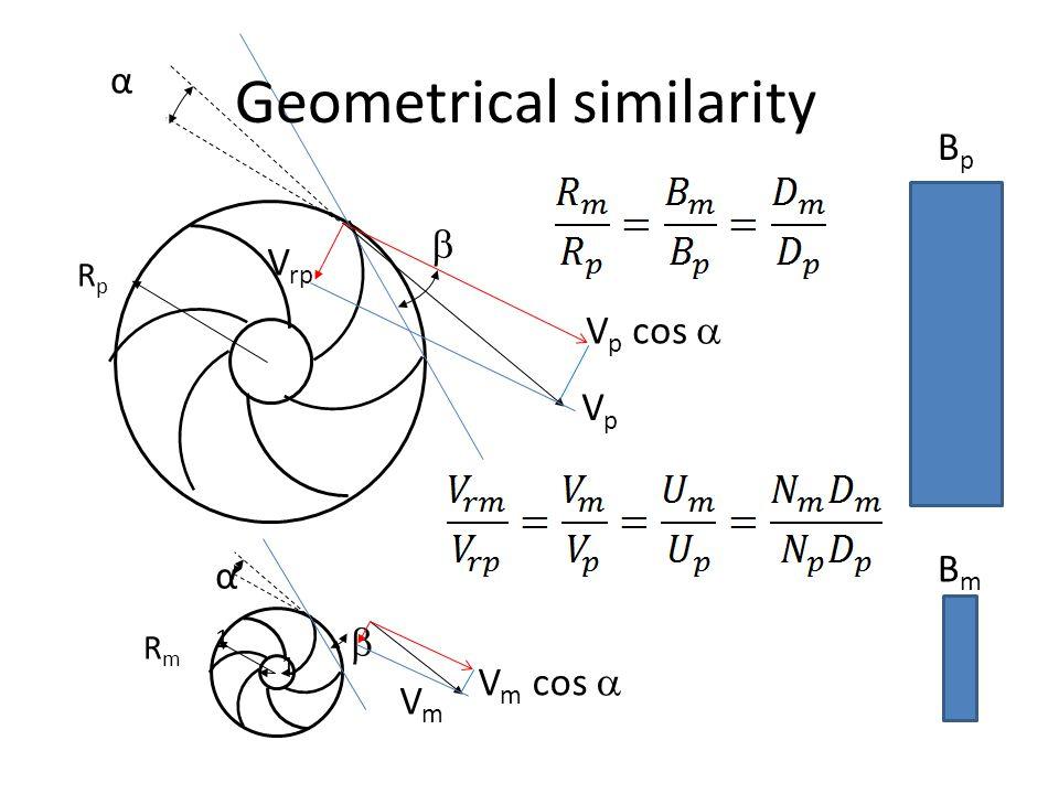 Geometrical similarity
