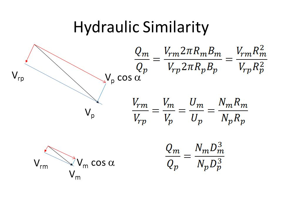 Hydraulic Similarity Vp Vp cos a Vrp Vm Vm cos a Vrm