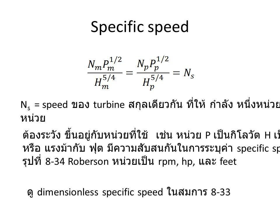 Specific speed Ns = speed ของ turbine สกุลเดียวกัน ที่ให้ กำลัง หนึ่งหน่วย จาก head. หน่วย.