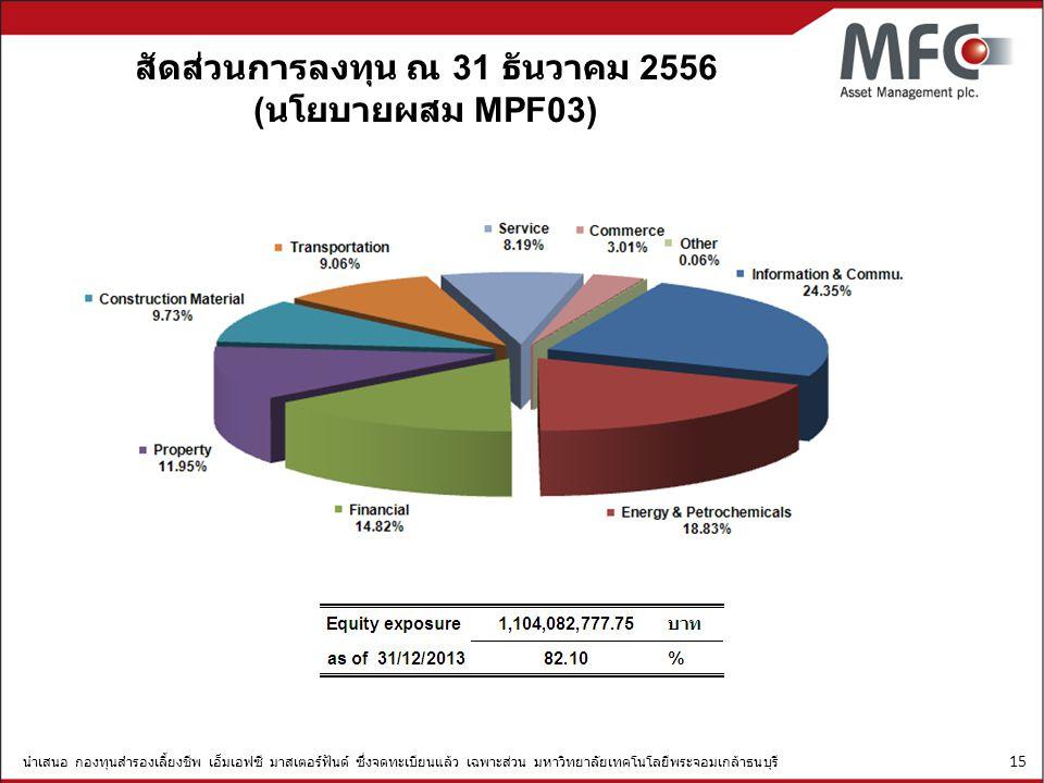 สัดส่วนการลงทุน ณ 31 ธันวาคม 2556 (นโยบายผสม MPF03)
