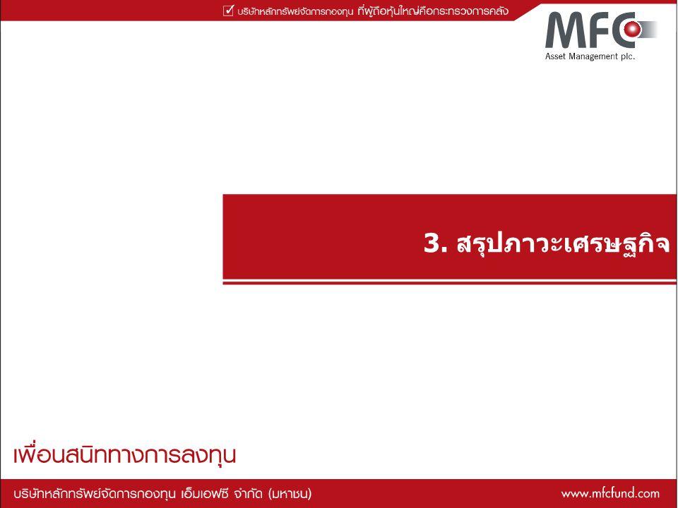 3. สรุปภาวะเศรษฐกิจ